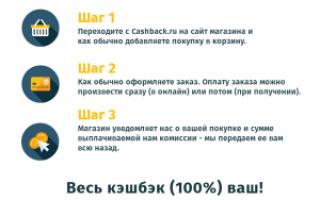 Кэшбэк-сервис: что это такое, как пользоваться онлайн