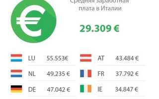 Средняя зарплата в Италии: как менялся доход итальянцев за последние 5 лет