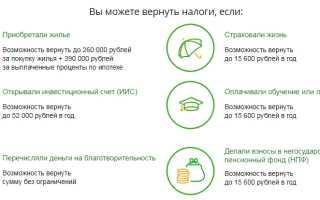 Возврат налогов через Сбербанк: новый сервис онлайн