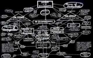 Что такое Бильдербергский клуб и зачем он создан