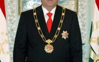 Кто является президентом Таджикистана в настоящее время