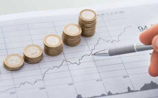 Почему рост цен превышает инфляцию