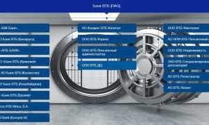 Независимый обзор банка ВТБ