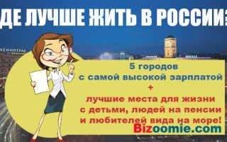 Лучшие города РФ для жизни: инфраструктура, зарплаты, климат