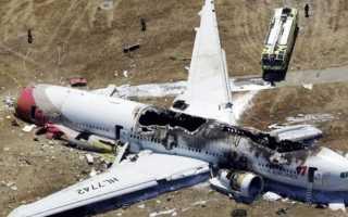 Сколько в России самолетов сейчас и было в прошлом