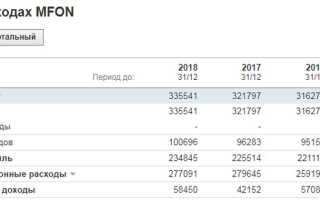 Дивиденды «Мегафона» в 2020 году: сроки и размер выплат