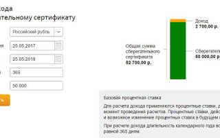 Выгоден ли сберегательный сертификат от Сбербанка России?